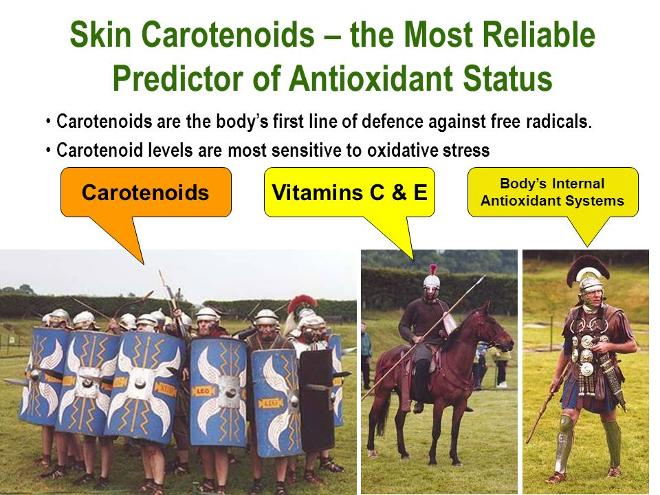 Skin Carotenoids – the Most Reliable Predictor of Antioxidant Status