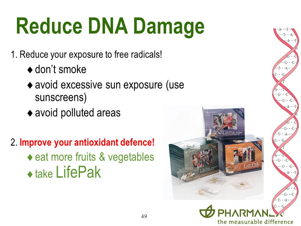 Reduce DNA Damage don't smoke