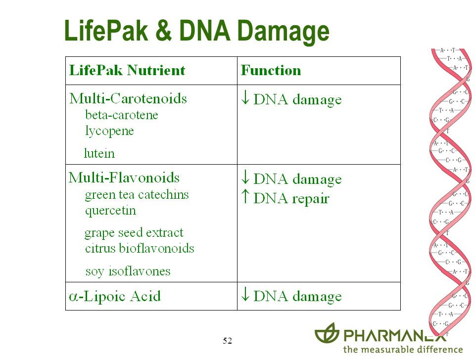 LifePak & DNA Damage