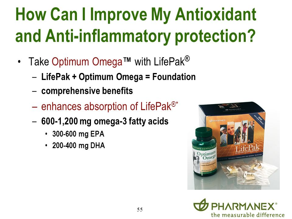 How Can I Improve My Antioxidant and Anti-inflammatory protection
