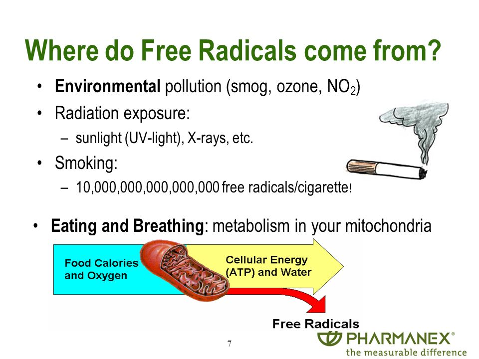 Where do Free Radicals come from