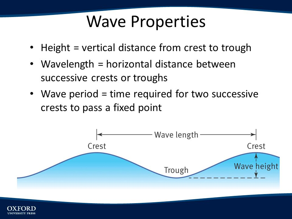 Wave Properties Height = vertical distance from crest to trough