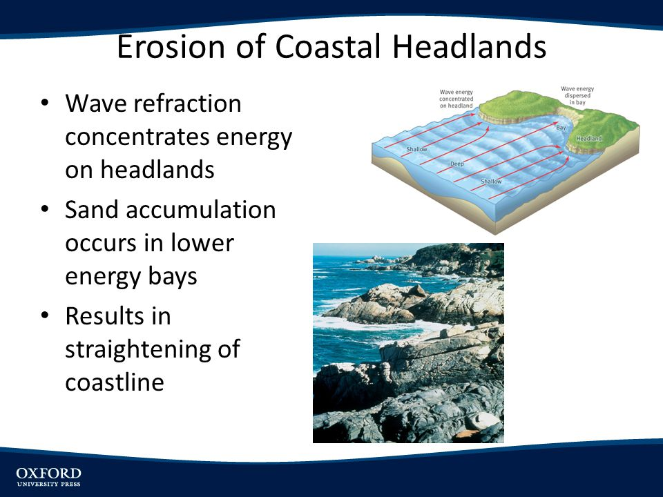 Erosion of Coastal Headlands