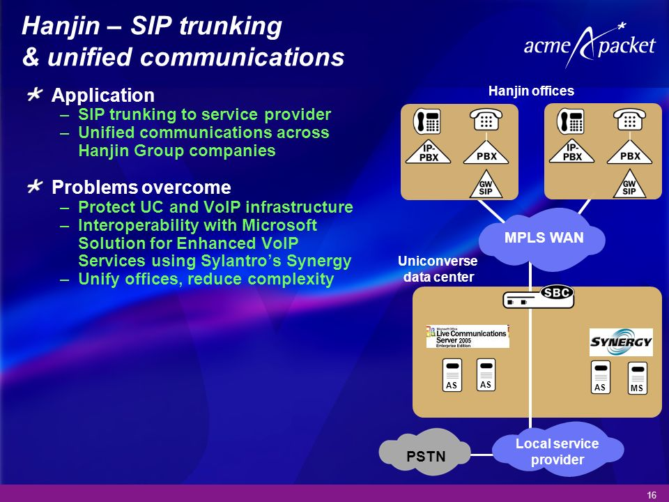 Hanjin – SIP trunking & unified communications