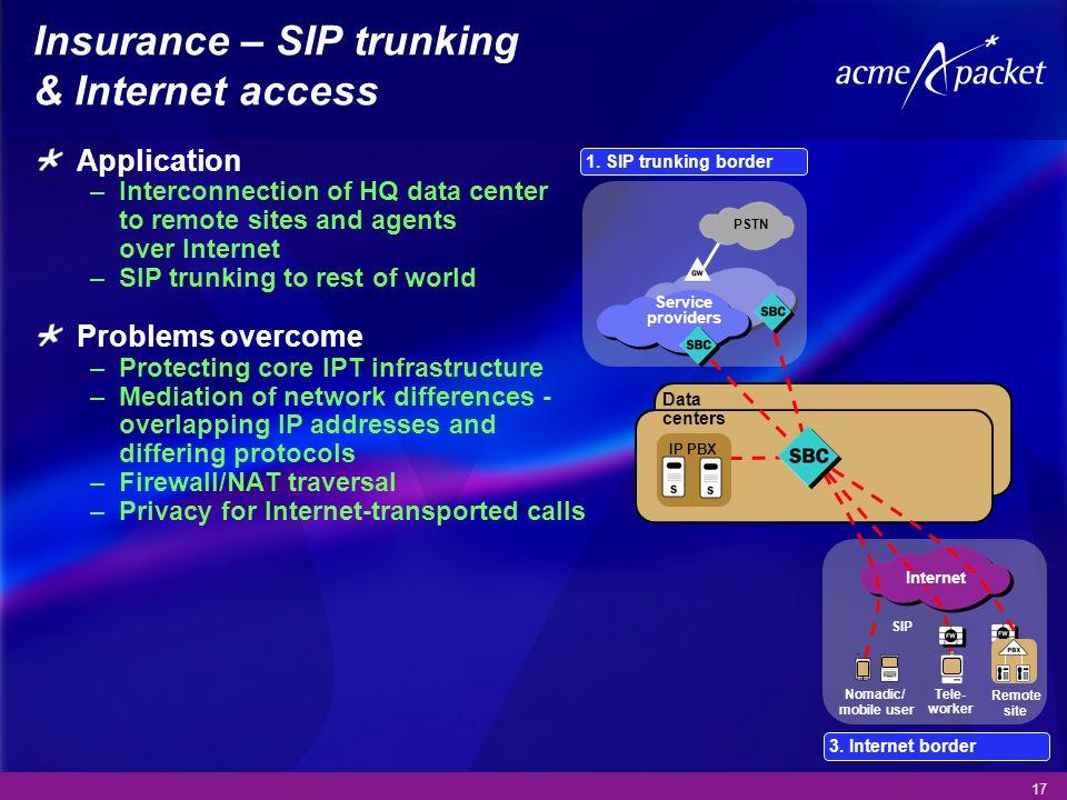 Insurance – SIP trunking & Internet access