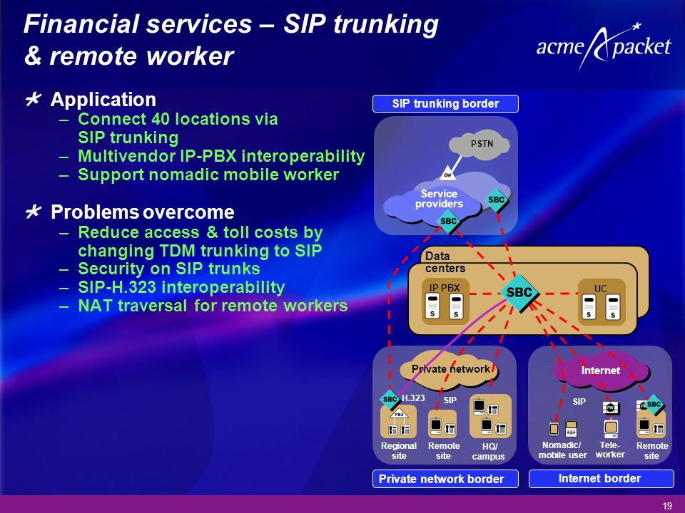 Financial services – SIP trunking & remote worker