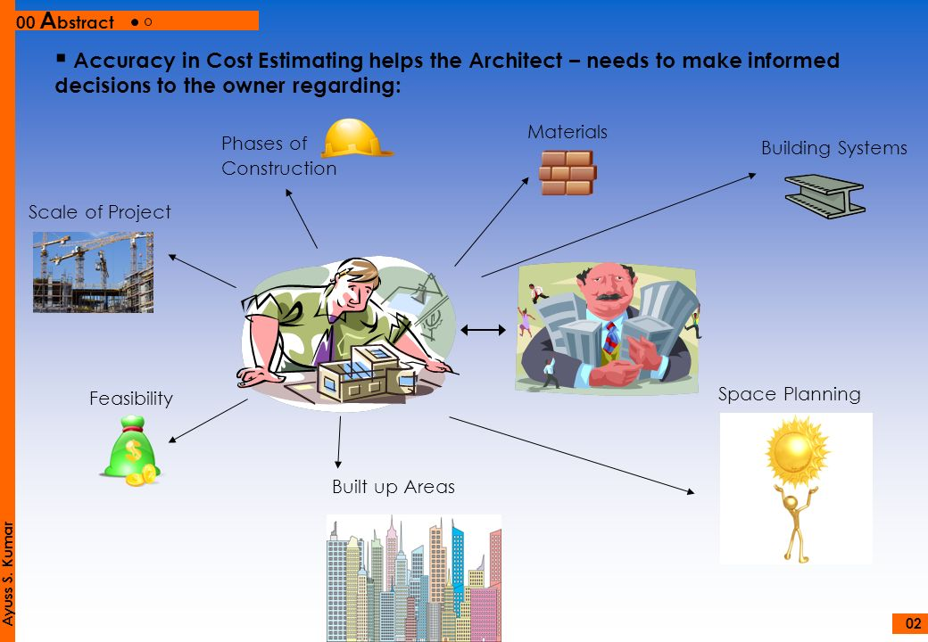 00 Abstract Accuracy in Cost Estimating helps the Architect – needs to make informed decisions to the owner regarding: