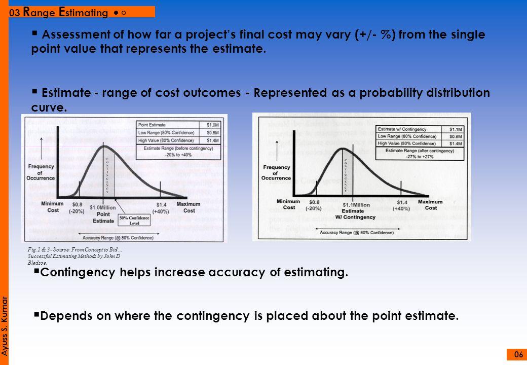 Contingency helps increase accuracy of estimating.