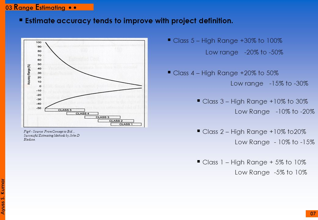 Estimate accuracy tends to improve with project definition.