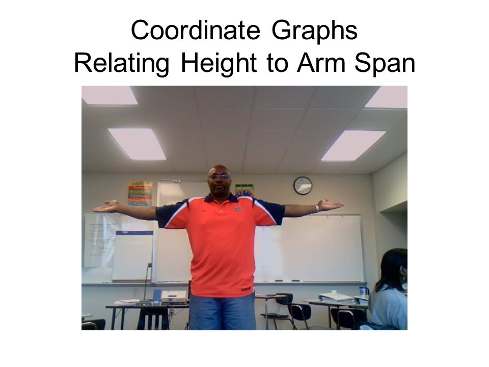 Coordinate Graphs Relating Height to Arm Span