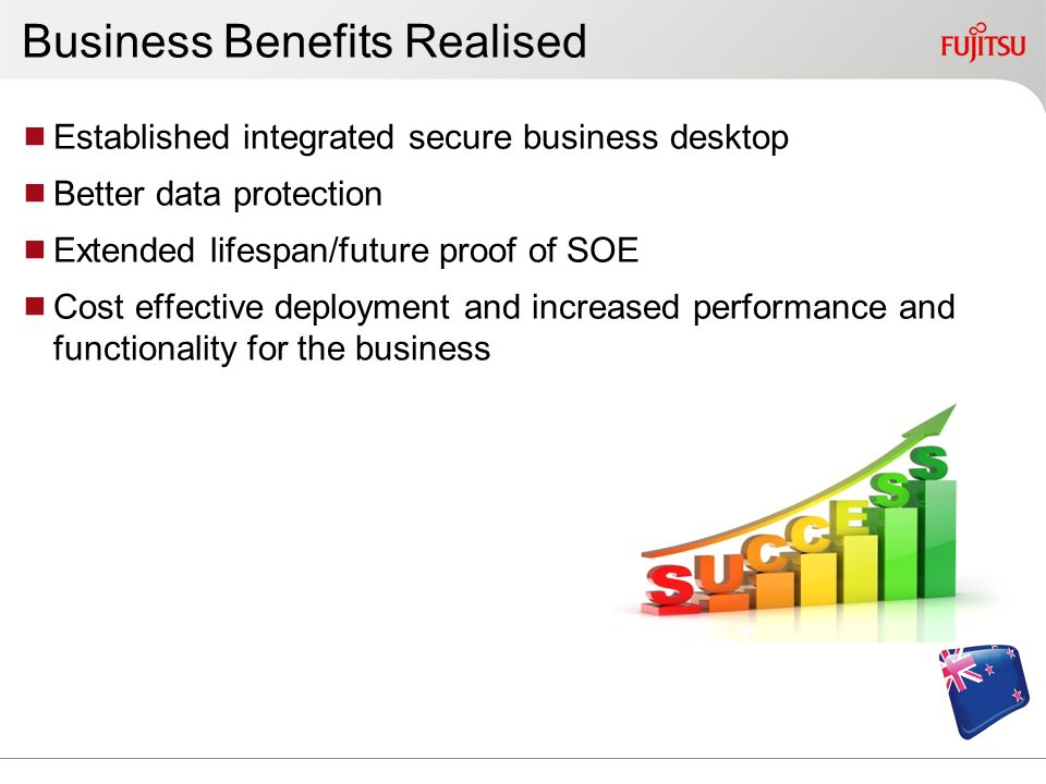 Business Benefits Realised