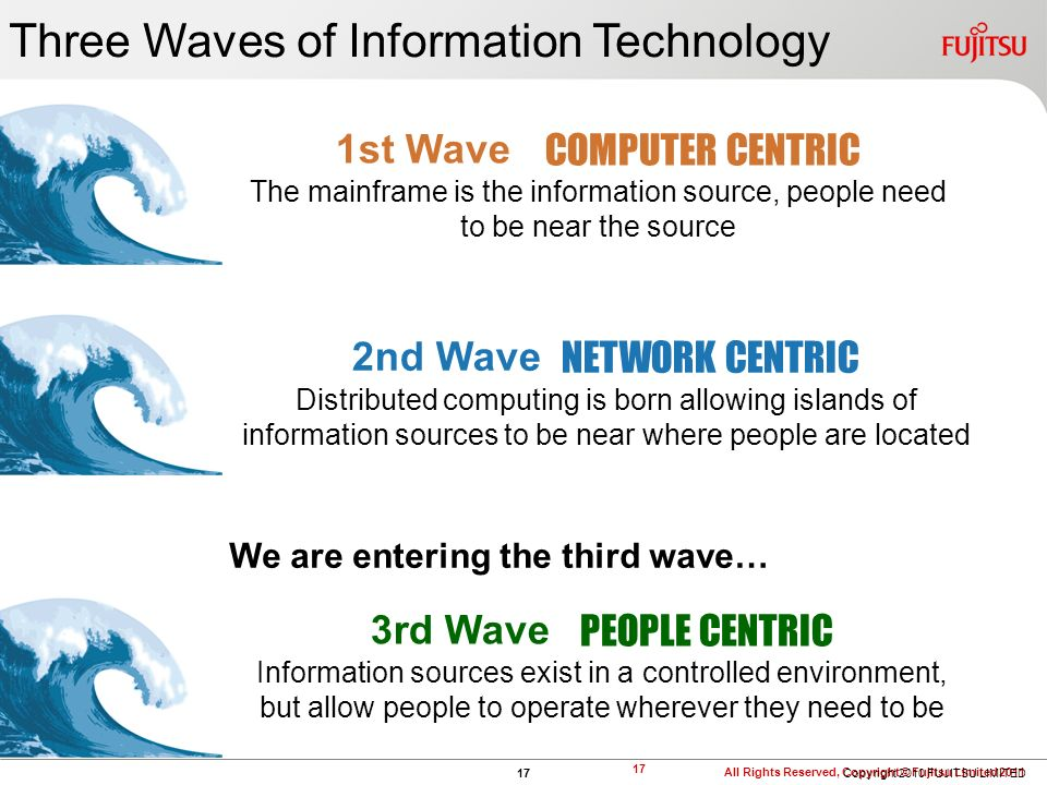 We are entering the third wave…
