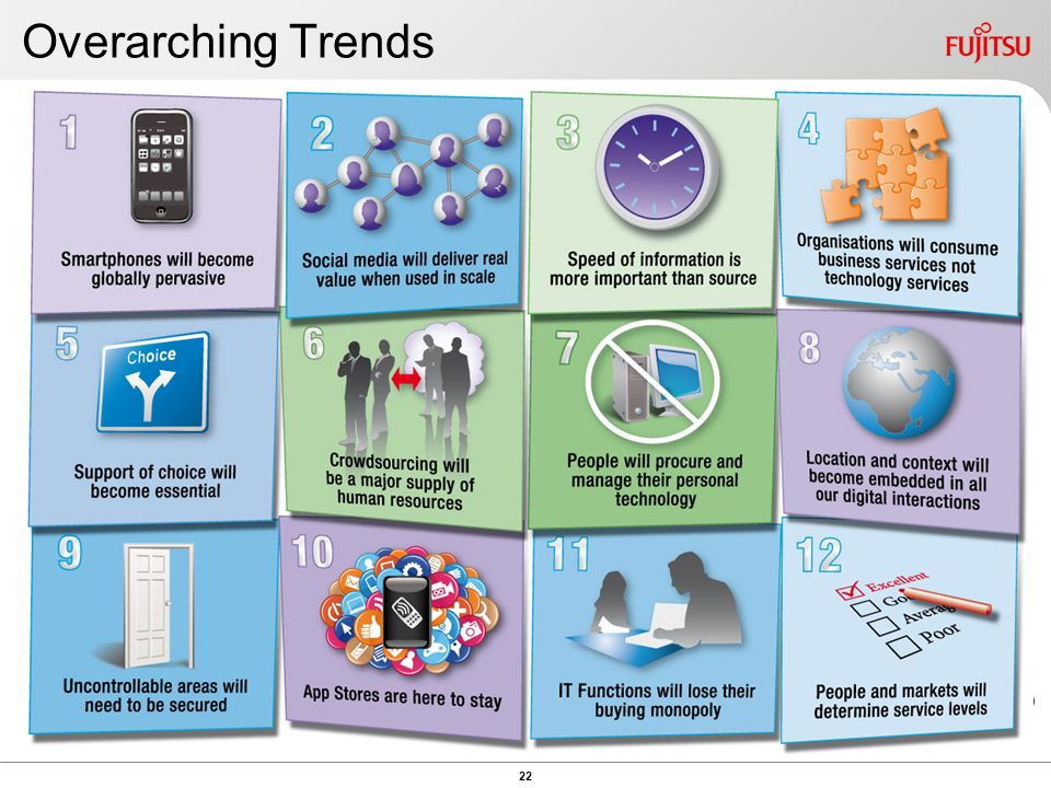Overarching Trends Copyright 2009 Fujitsu Services Limited