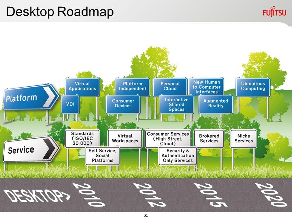 Desktop Roadmap