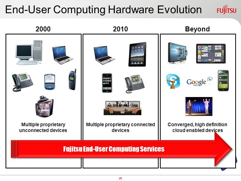 End-User Computing Hardware Evolution