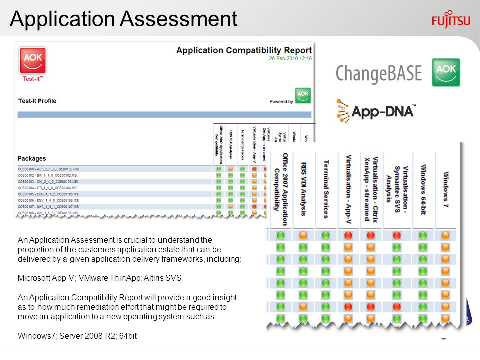 Application Assessment