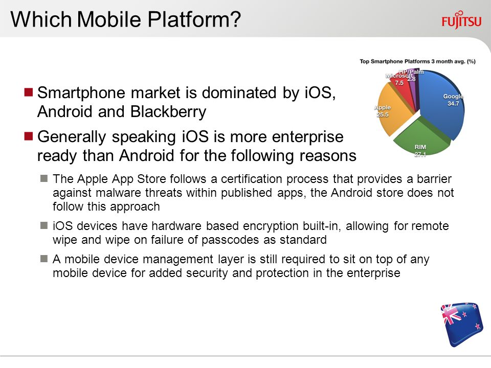 Which Mobile Platform Smartphone market is dominated by iOS, Android and Blackberry.