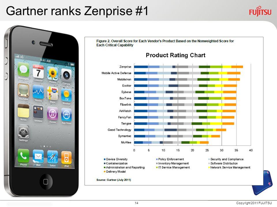 Gartner ranks Zenprise #1