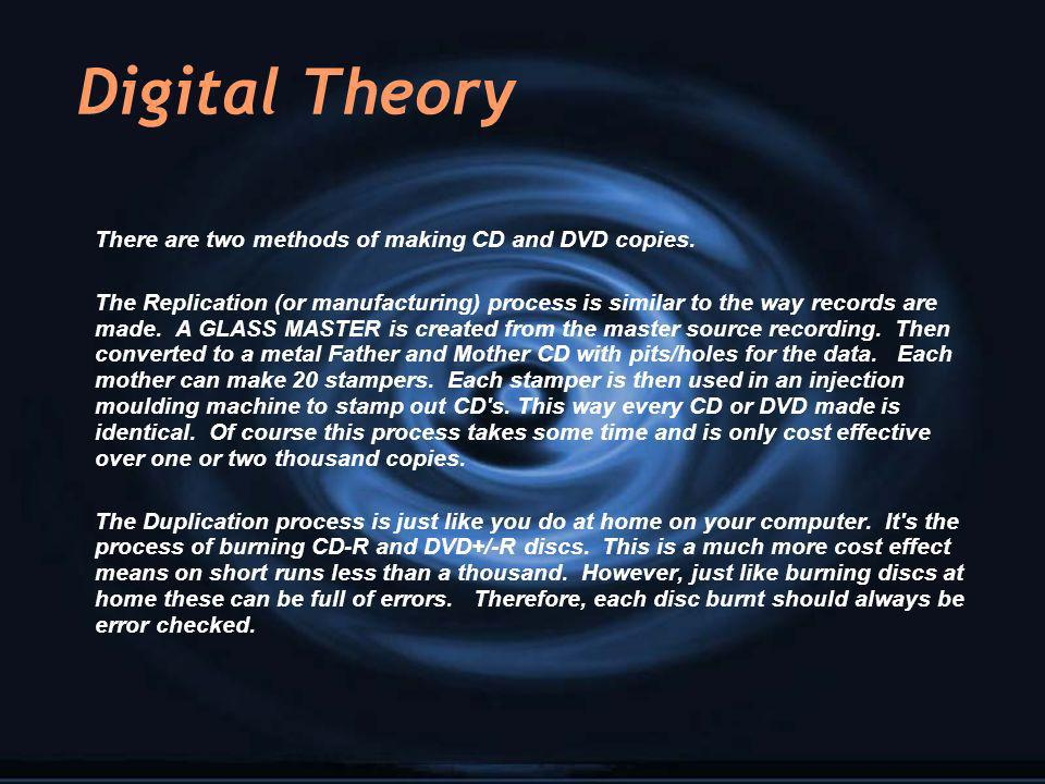 Digital Theory There are two methods of making CD and DVD copies.