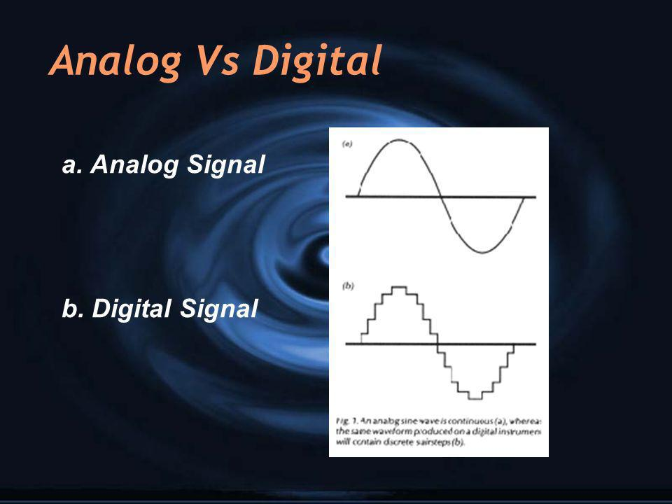 a. Analog Signal b. Digital Signal