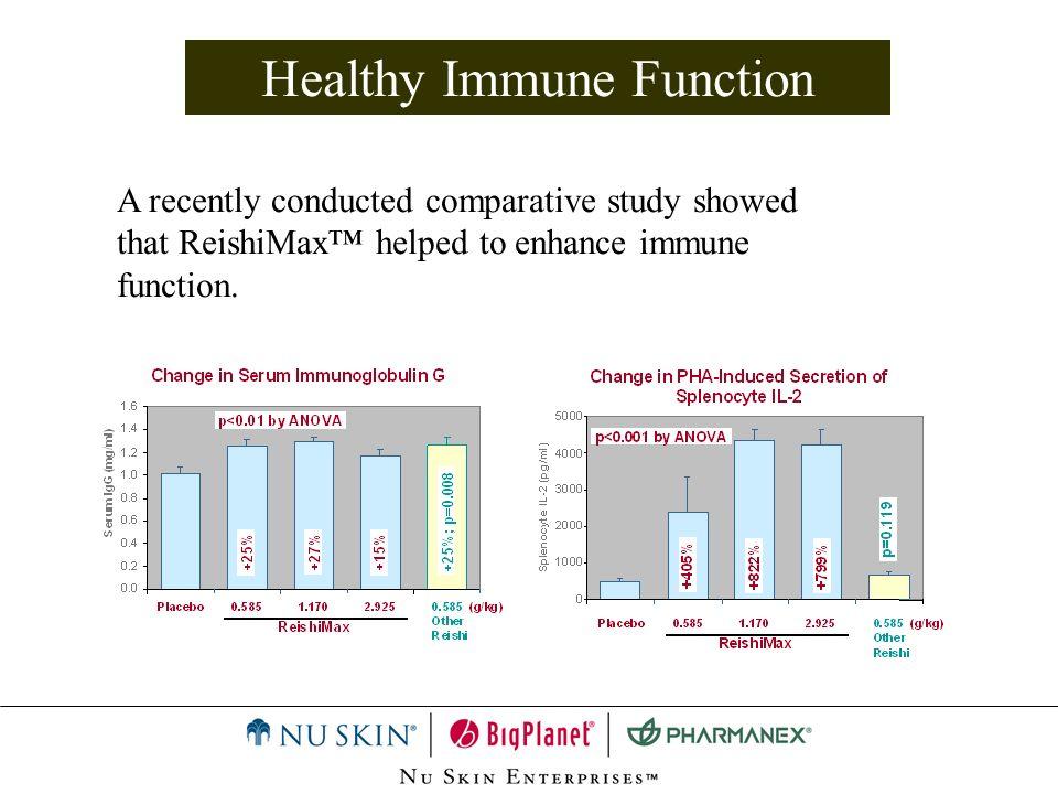 Healthy Immune Function