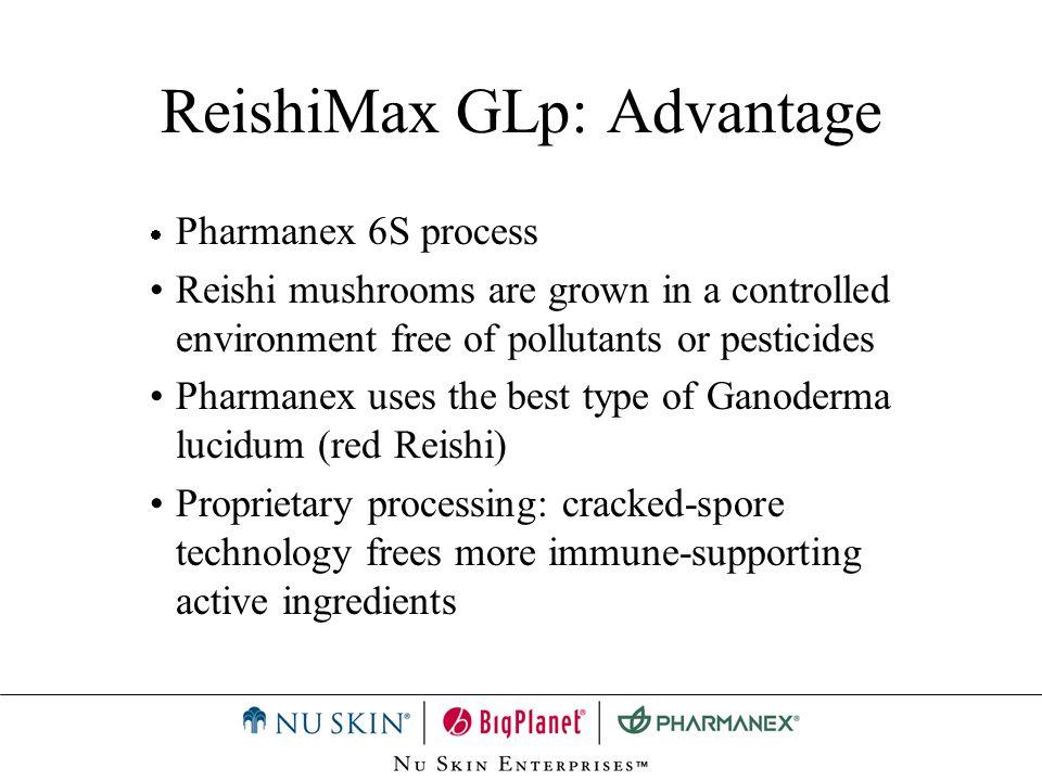 ReishiMax GLp: Advantage