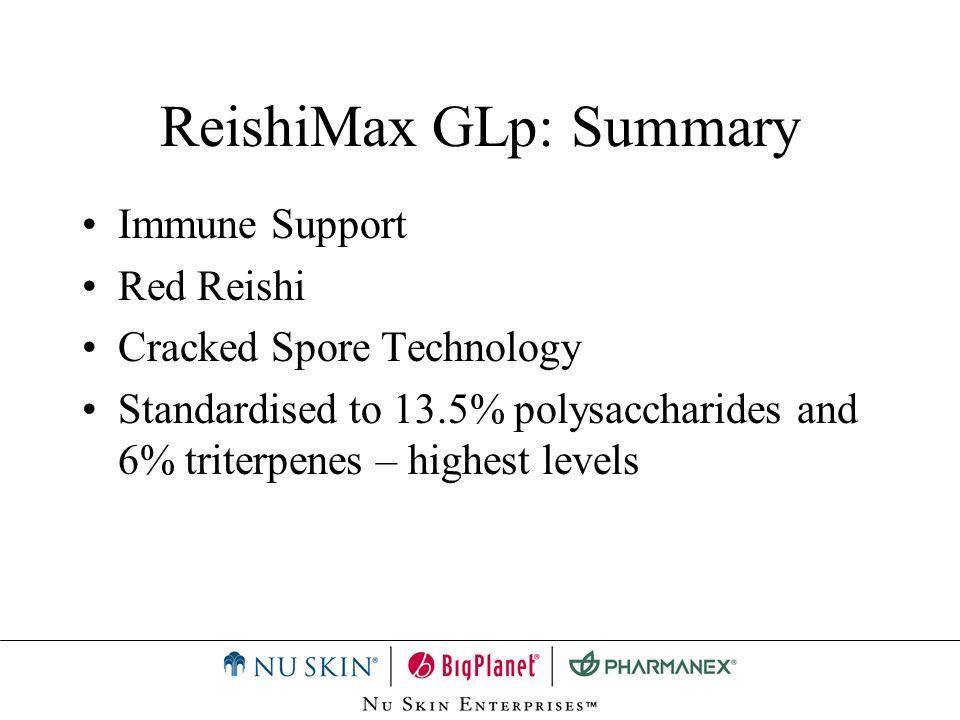ReishiMax GLp: Summary