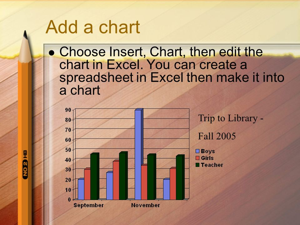 Add a chart Choose Insert, Chart, then edit the chart in Excel. You can create a spreadsheet in Excel then make it into a chart.