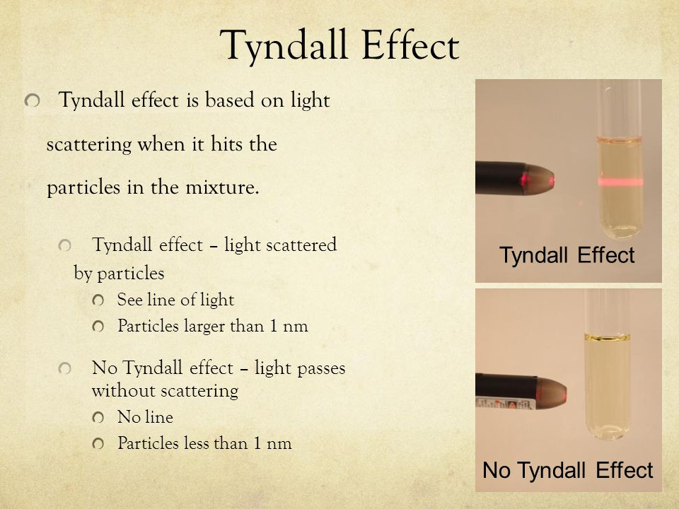 Tyndall Effect Tyndall effect is based on light