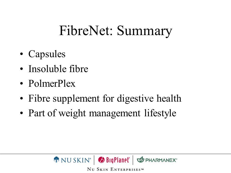 FibreNet: Summary Capsules Insoluble fibre PolmerPlex