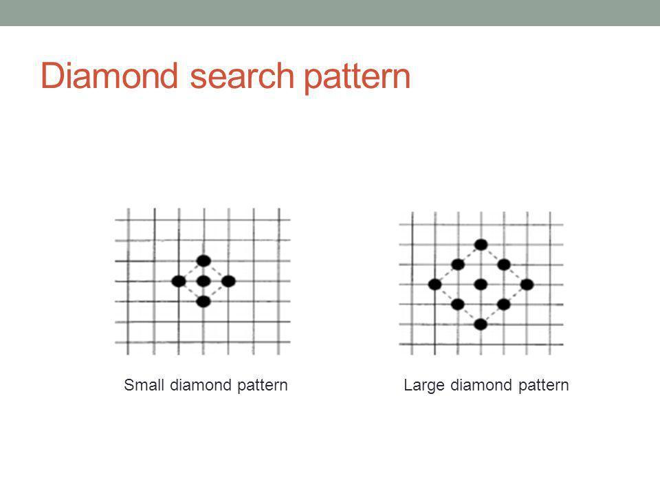 Diamond search pattern
