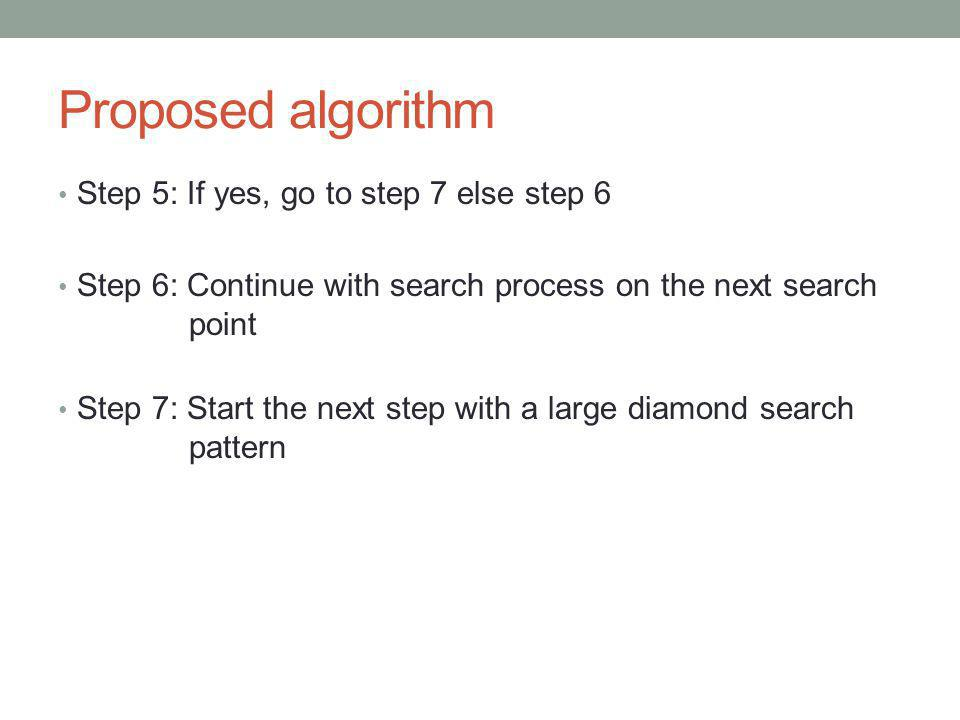 Proposed algorithm Step 5: If yes, go to step 7 else step 6