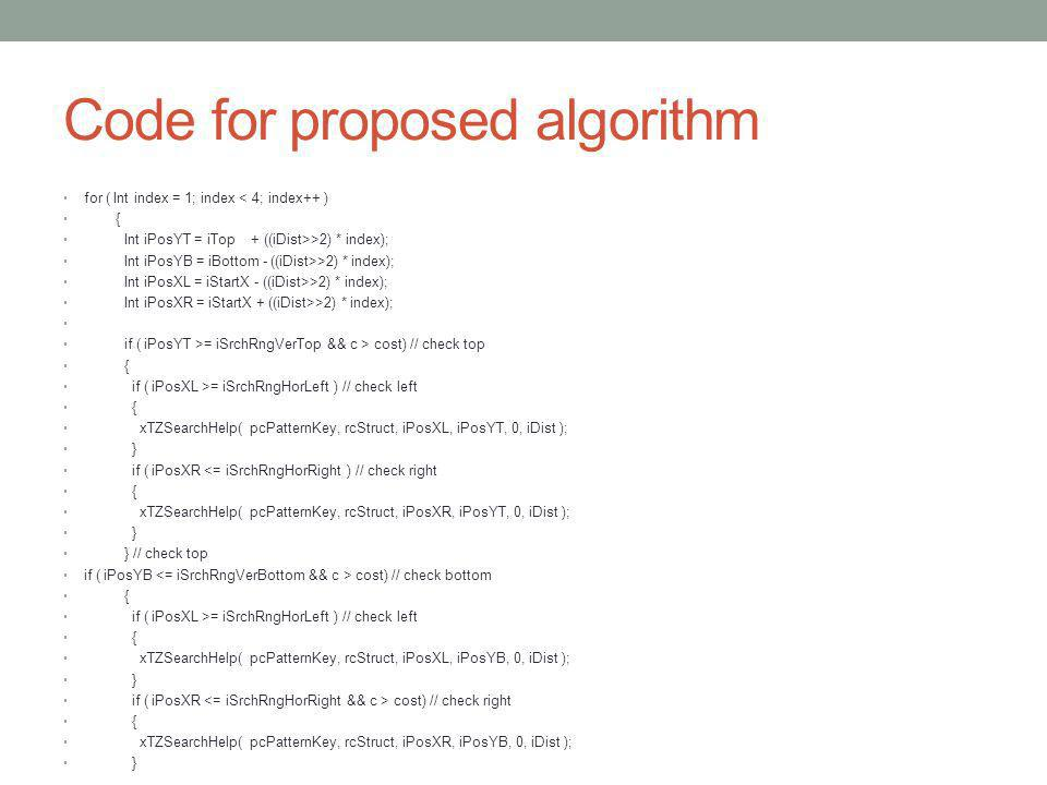 Code for proposed algorithm