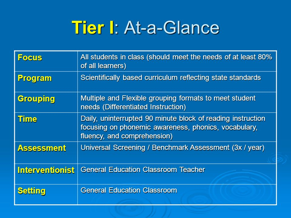 Tier I: At-a-Glance Focus Program Grouping Time Assessment