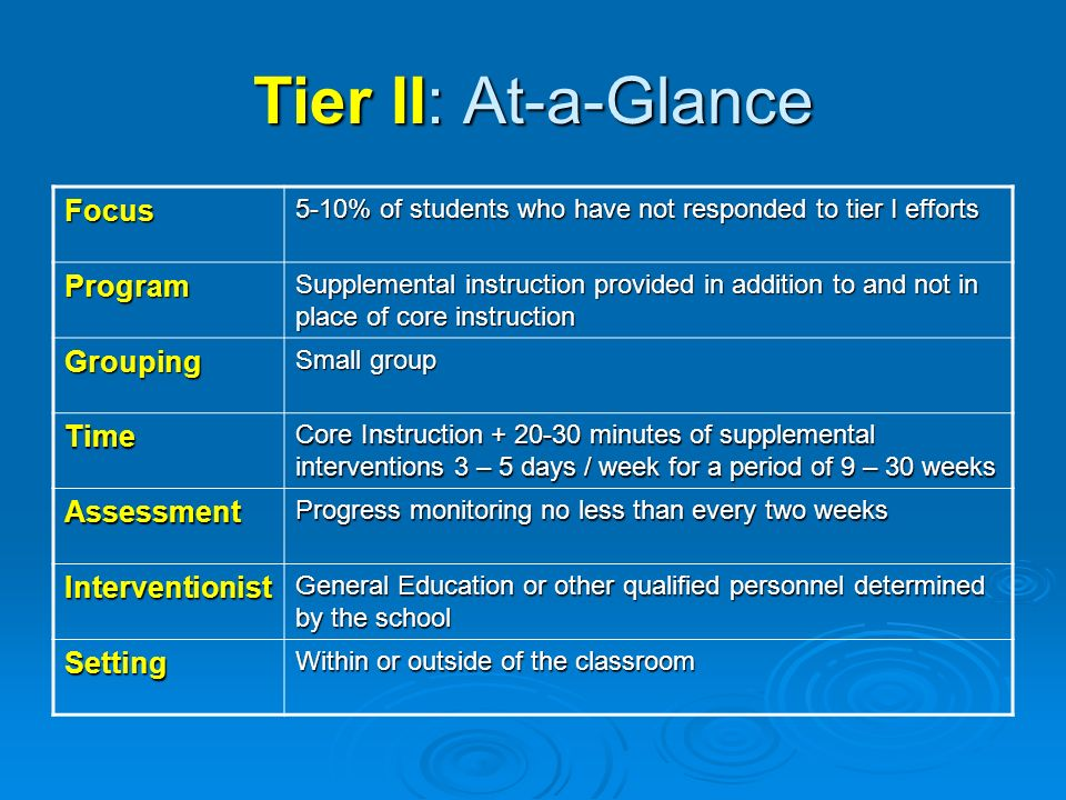 Tier II: At-a-Glance Focus Program Grouping Time Assessment