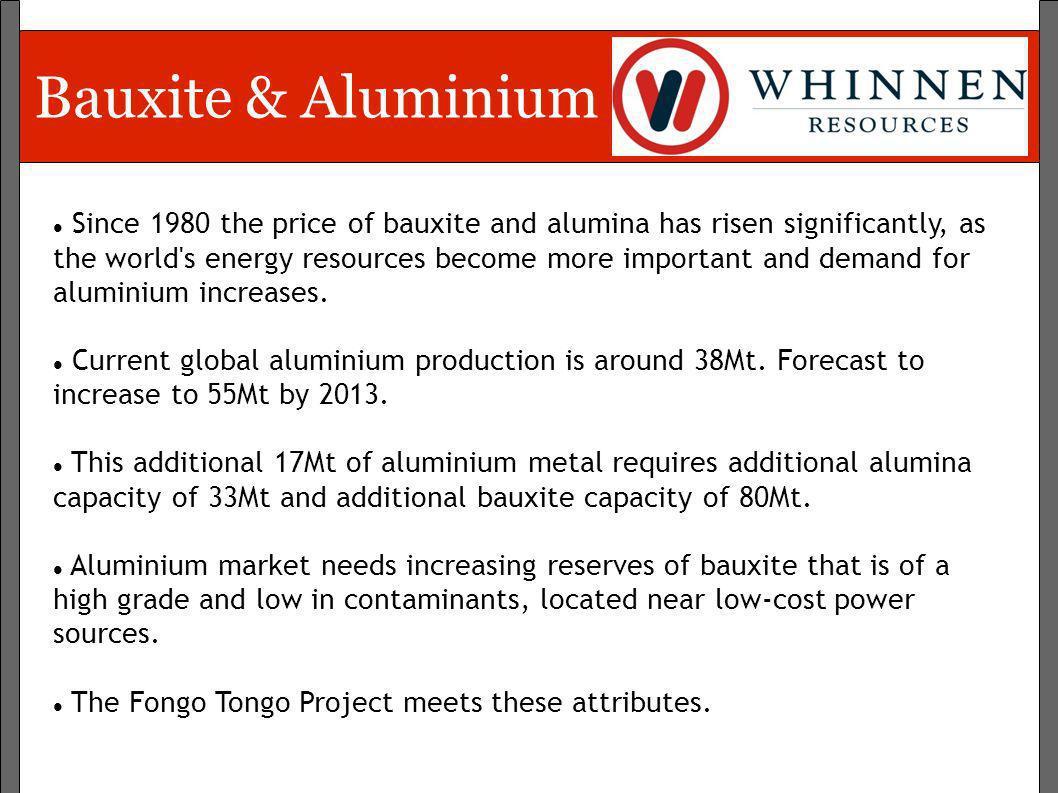 Bauxite & Aluminium