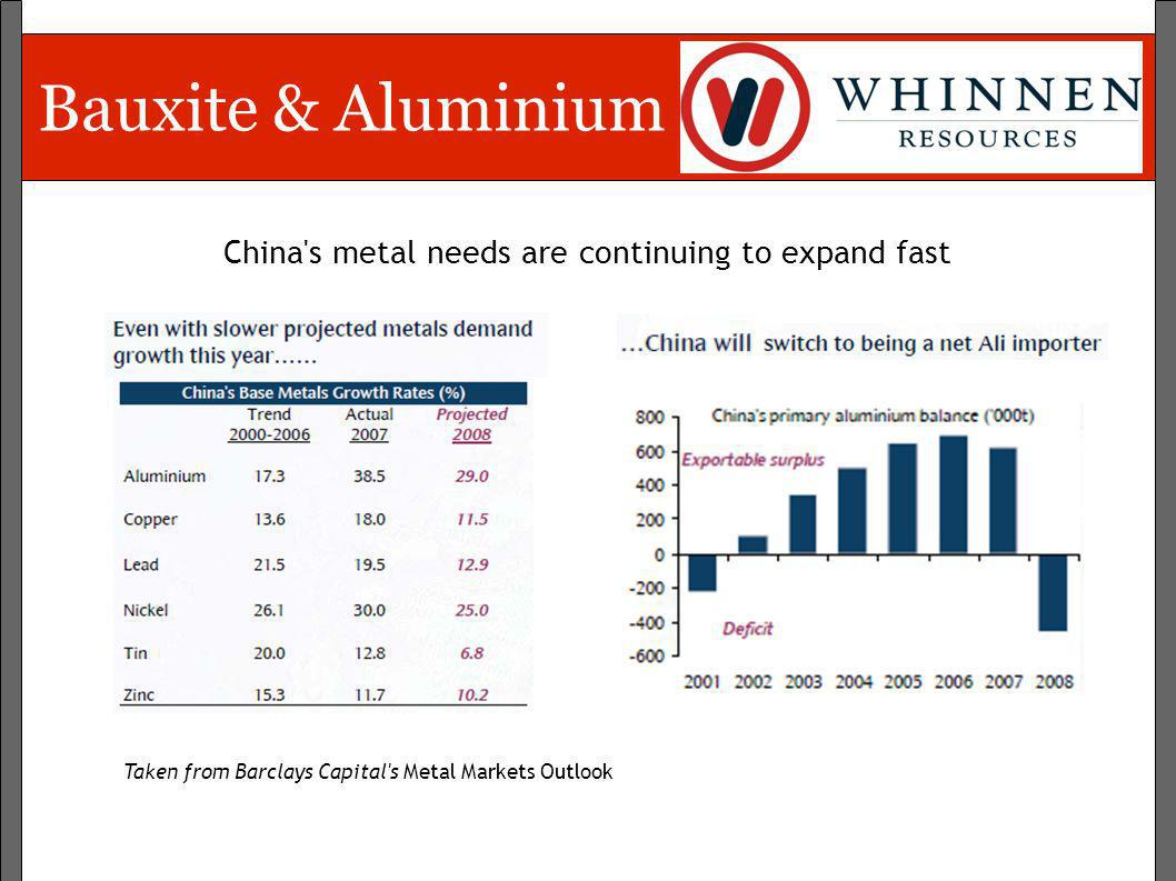 China s metal needs are continuing to expand fast