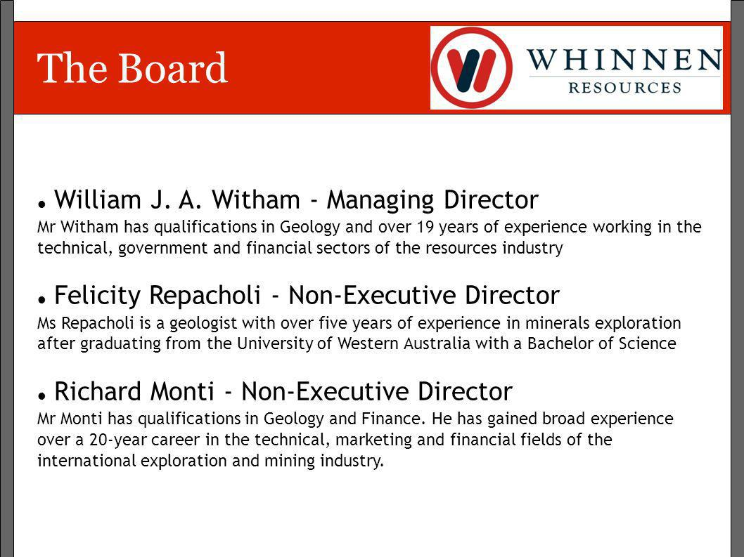 The Board William J. A. Witham - Managing Director