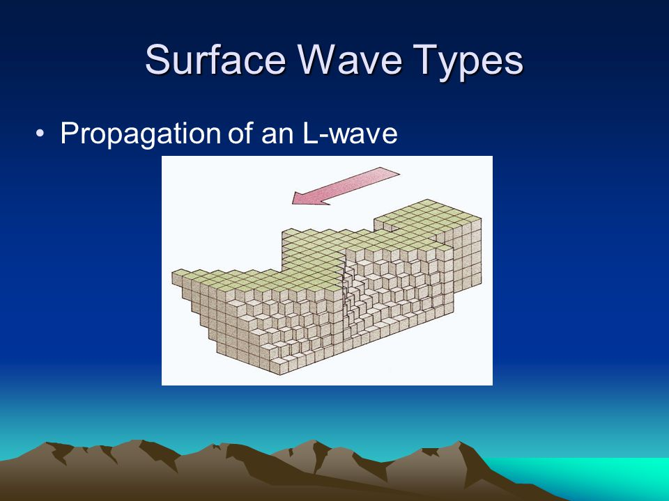 Surface Wave Types Propagation of an L-wave