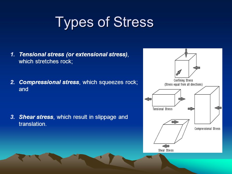 Types of Stress Tensional stress (or extensional stress), which stretches rock; Compressional stress, which squeezes rock; and.