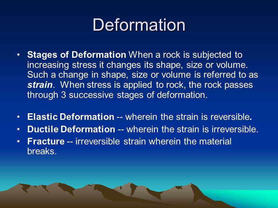 Deformation