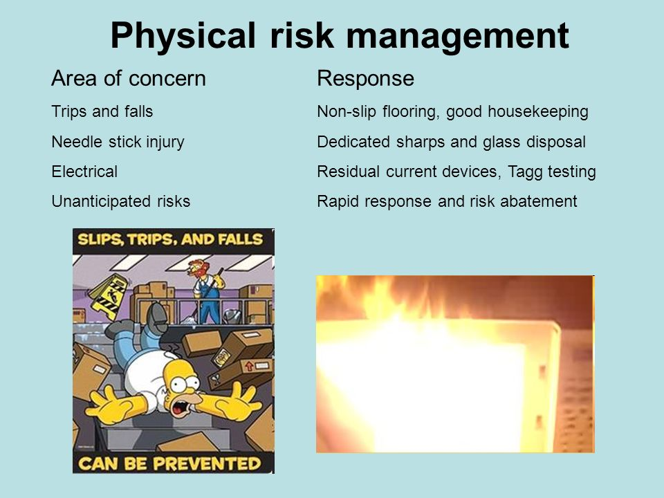 Physical risk management