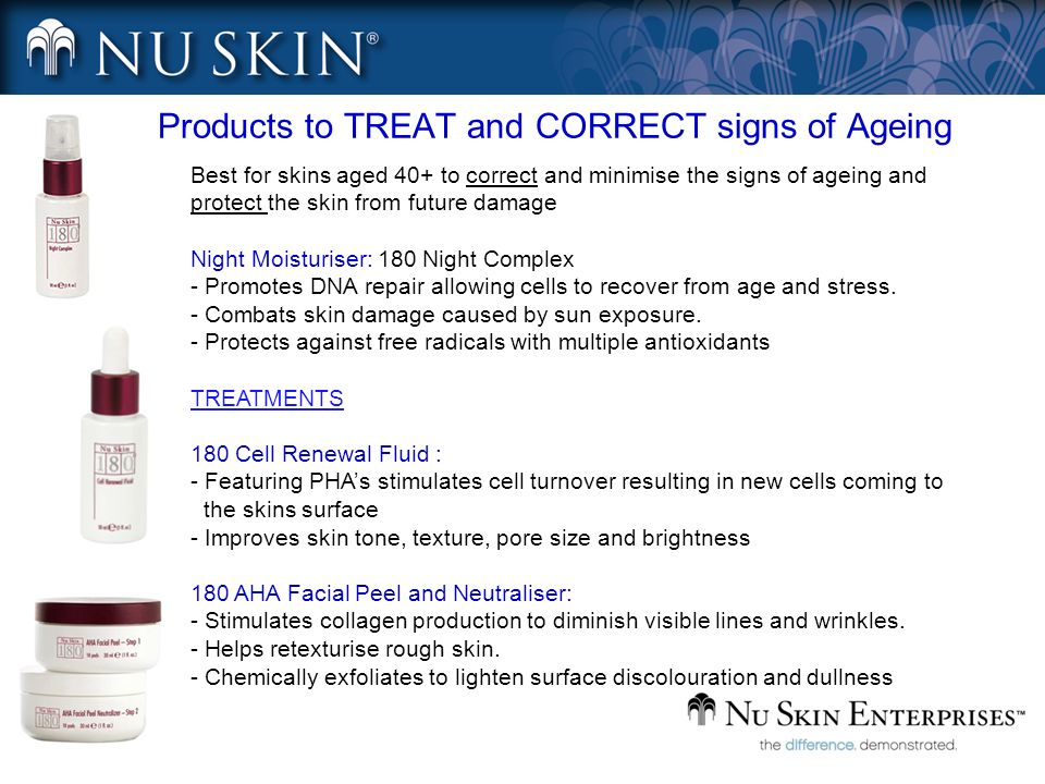 Products to TREAT and CORRECT signs of Ageing