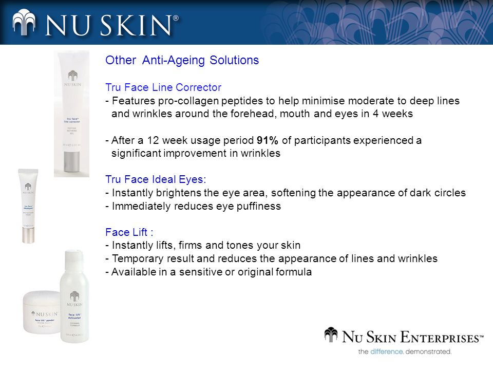 Other Anti-Ageing Solutions