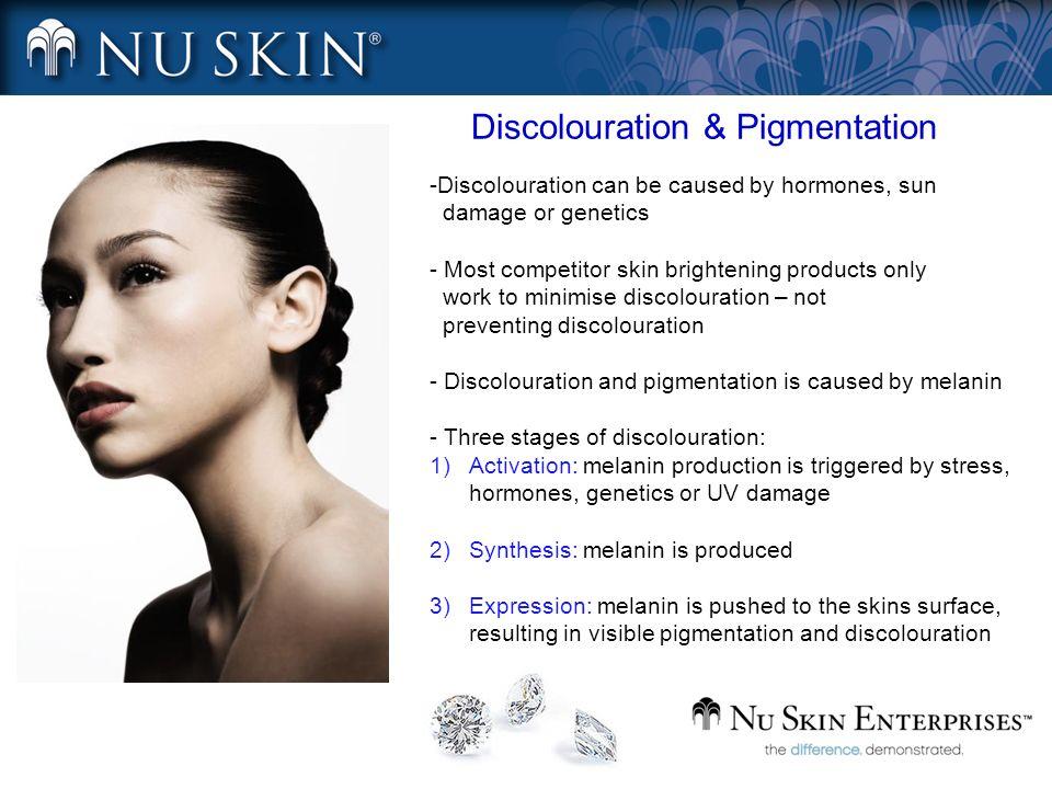 Discolouration & Pigmentation