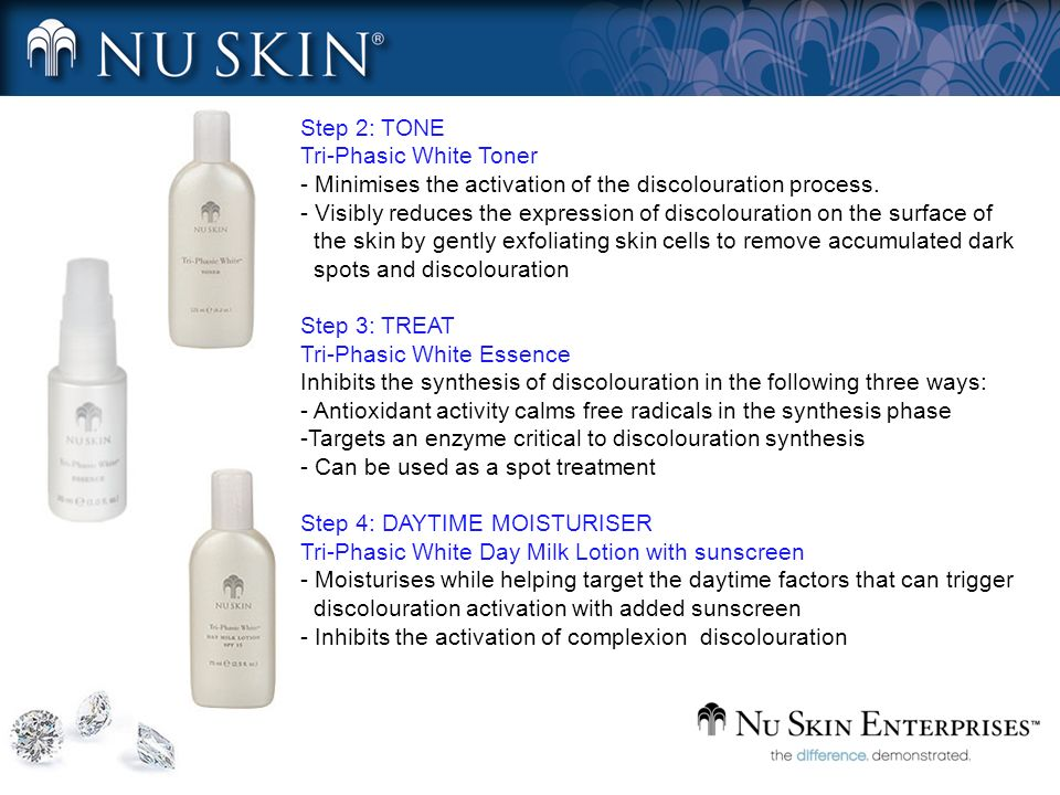 Step 2: TONE Tri-Phasic White Toner. - Minimises the activation of the discolouration process.