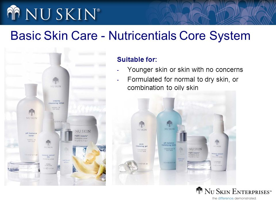 Basic Skin Care - Nutricentials Core System