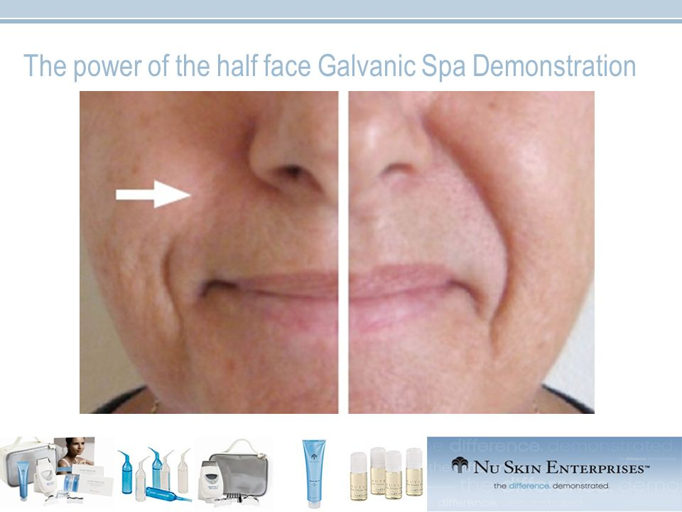 The power of the half face Galvanic Spa Demonstration