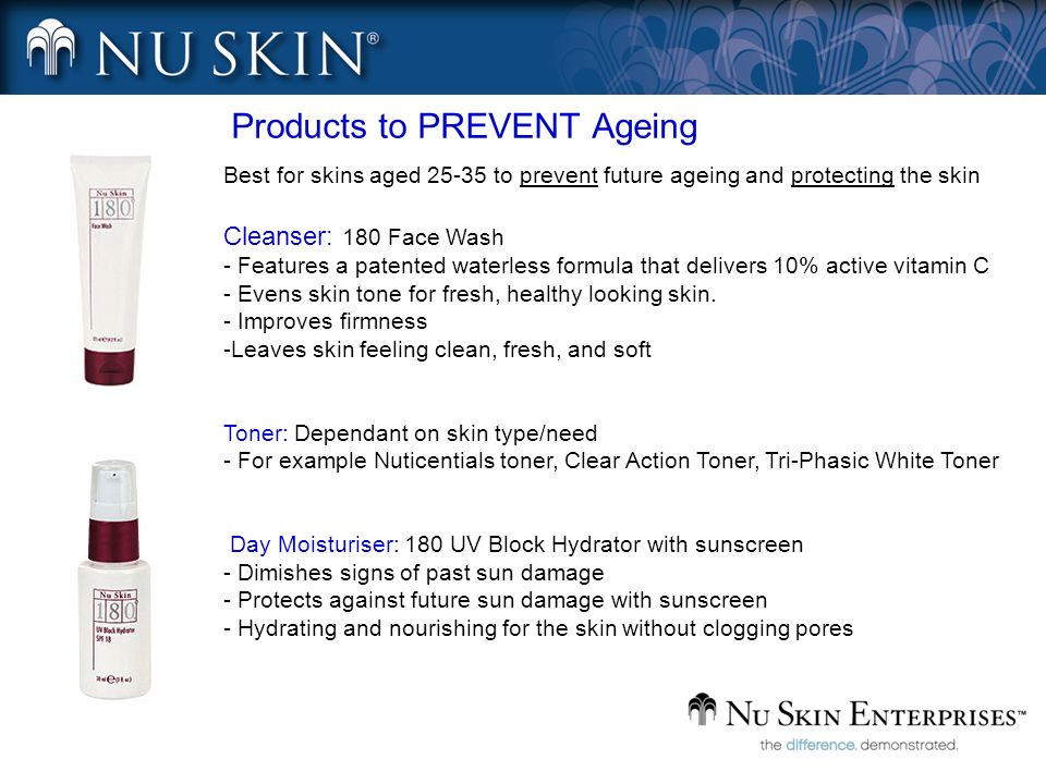 Products to PREVENT Ageing
