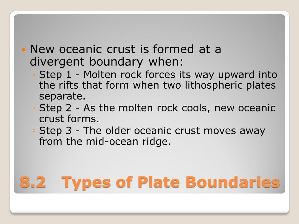8.2 Types of Plate Boundaries
